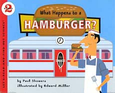 What Happens to Your Hamburger