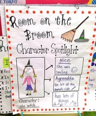Room on the Broom activity