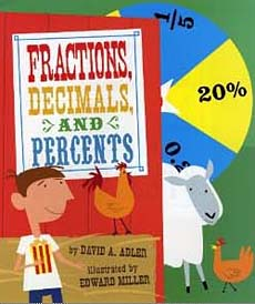 Fractions, Decimals and Percents
