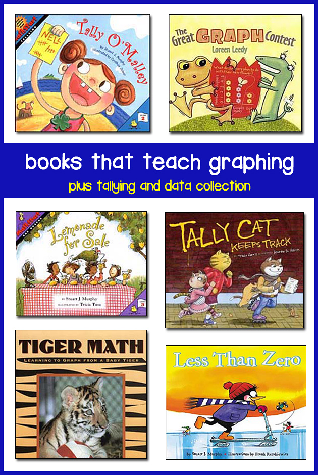 books for teaching graphing