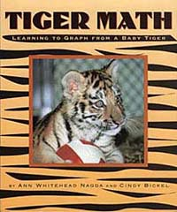 Tiger Math -- real world examples of graphing for kids
